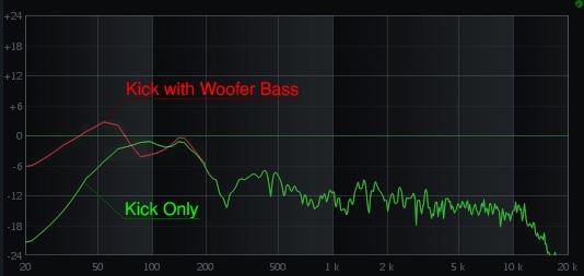 WBass_2Graph